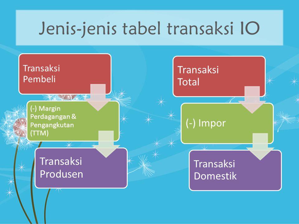 Jenis-jenis tabel transaksi IO
