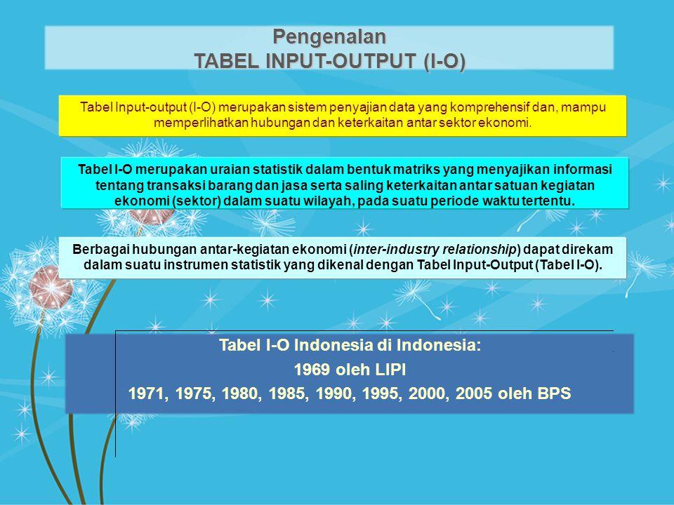 Pengenalan TABEL INPUT-OUTPUT (I-O)