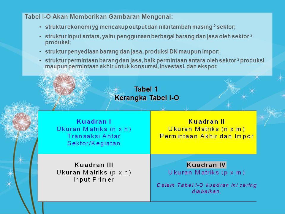 Tabel 1 Kerangka Tabel I-O