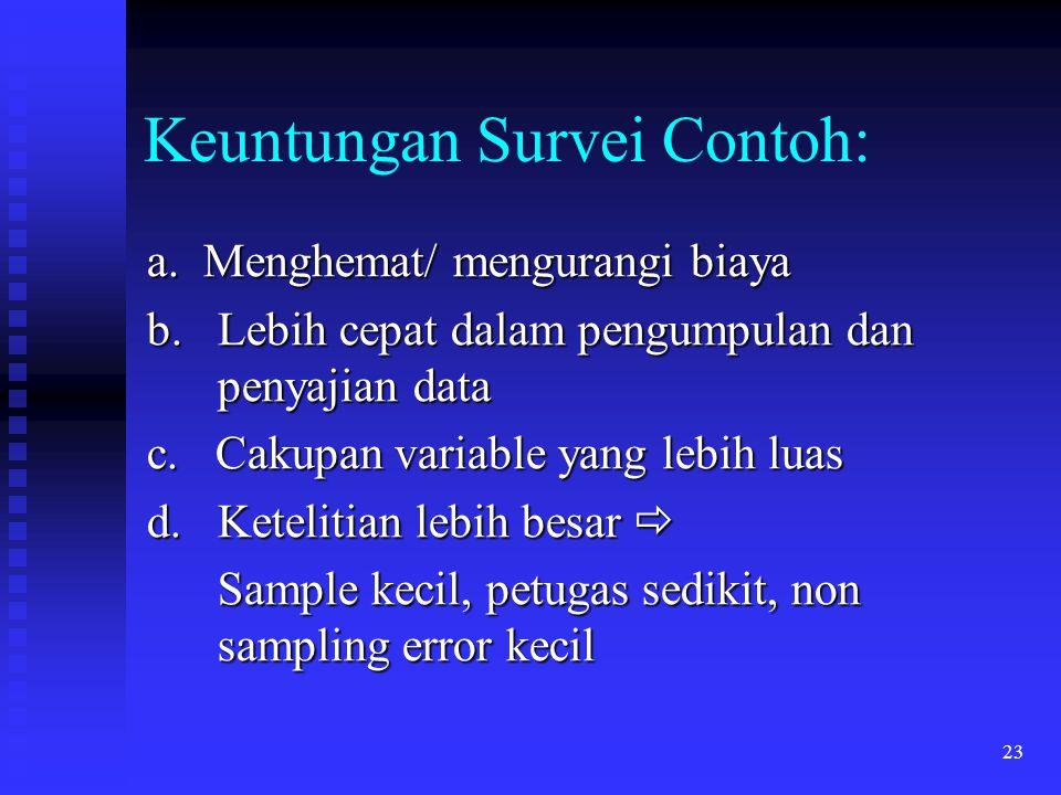 Keuntungan Survei Contoh: