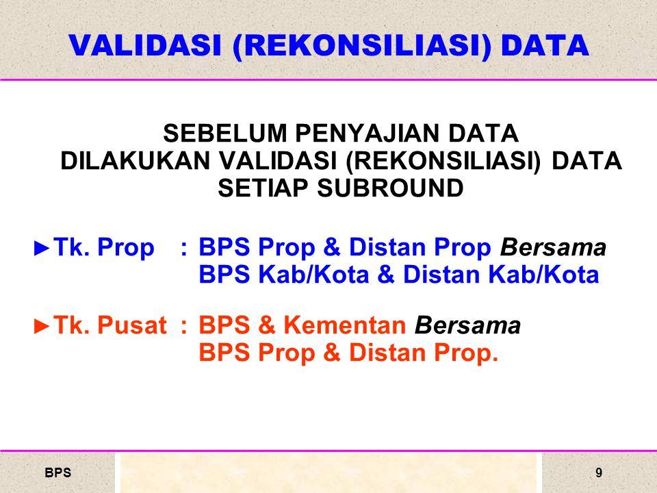 VALIDASI (REKONSILIASI) DATA
