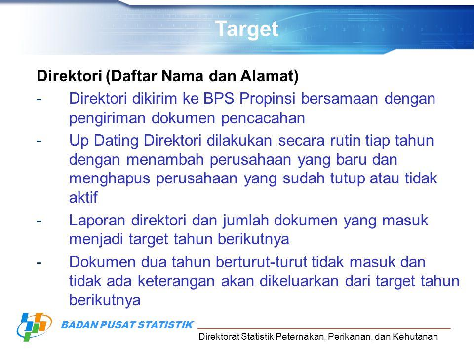 Target Direktori (Daftar Nama dan Alamat)