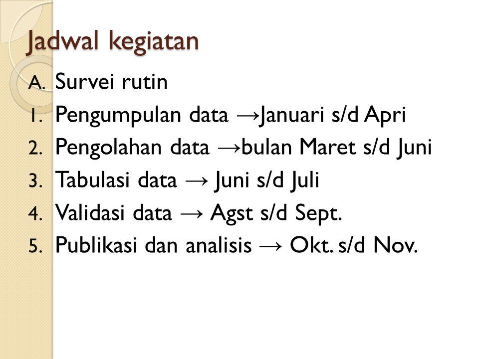 Jadwal kegiatan Survei rutin Pengumpulan data →Januari s/d Apri