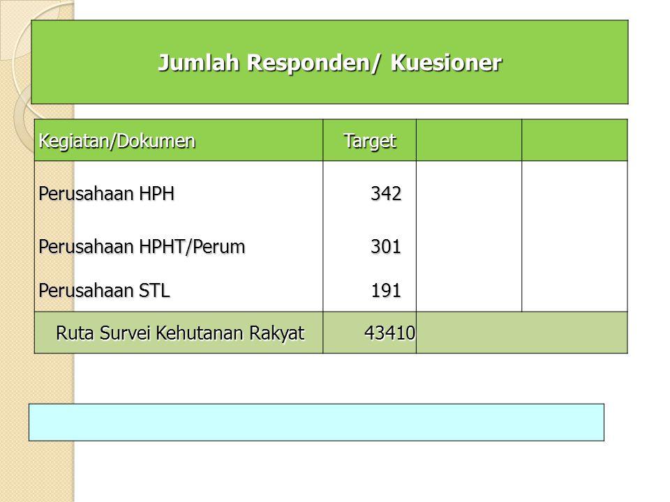 Jumlah Responden/ Kuesioner