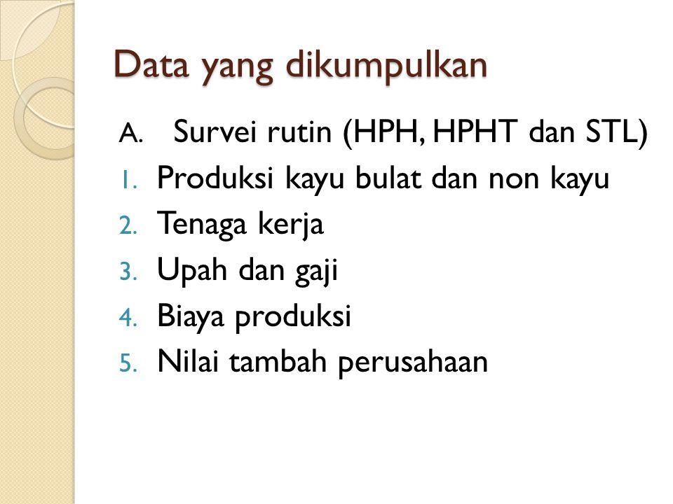 Data yang dikumpulkan Survei rutin (HPH, HPHT dan STL)