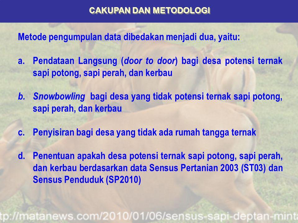 CAKUPAN DAN METODOLOGI