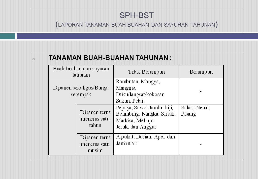 SPH-BST (LAPORAN TANAMAN BUAH-BUAHAN DAN SAYURAN TAHUNAN)