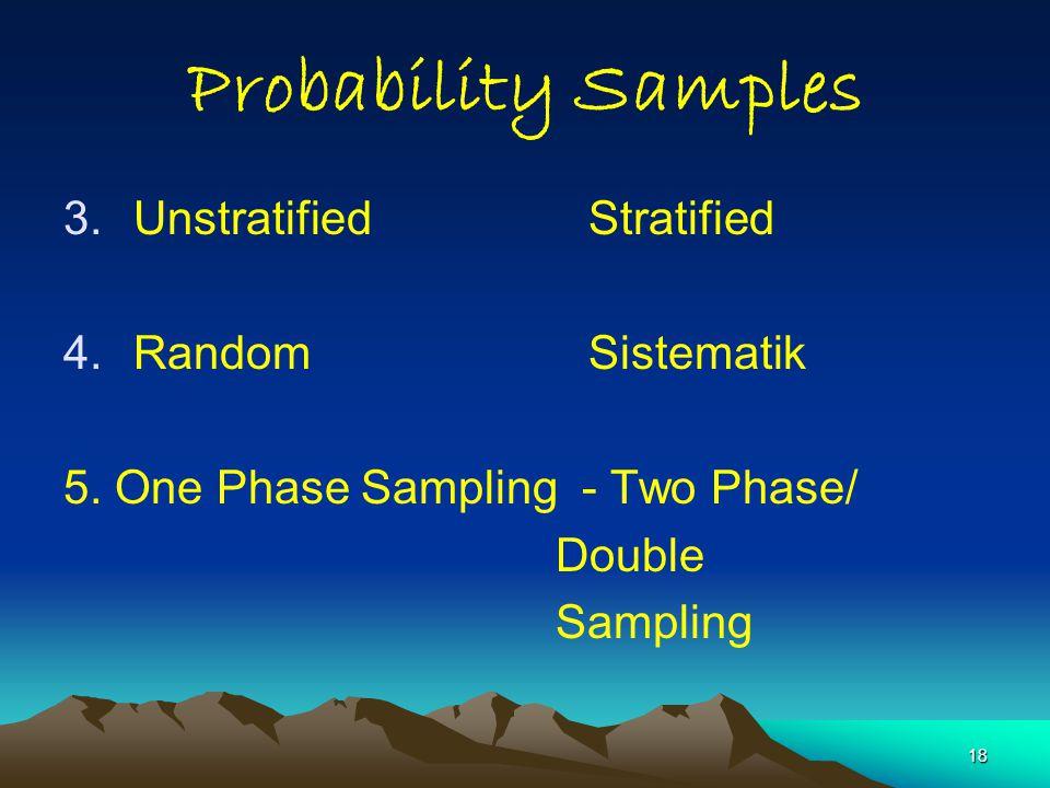 Probability Samples Unstratified Stratified Random Sistematik