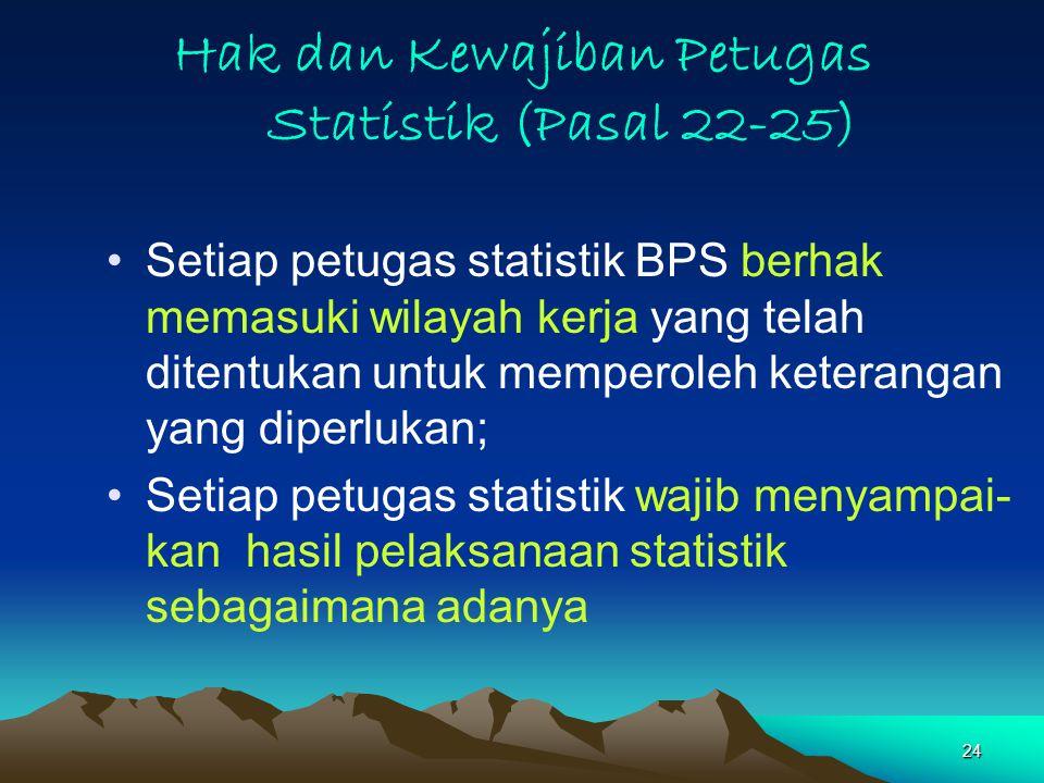 Hak dan Kewajiban Petugas Statistik (Pasal 22-25)