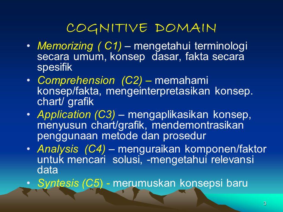 COGNITIVE DOMAIN Memorizing ( C1) – mengetahui terminologi secara umum, konsep dasar, fakta secara spesifik.