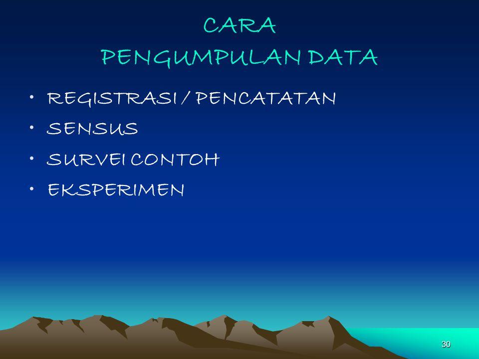 CARA PENGUMPULAN DATA REGISTRASI / PENCATATAN SENSUS SURVEI CONTOH