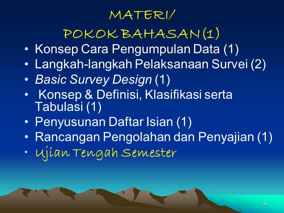 MATERI/ POKOK BAHASAN(1)