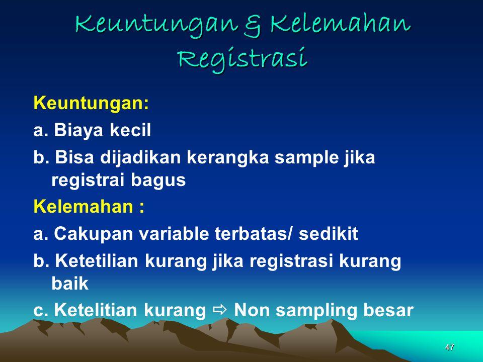 Keuntungan & Kelemahan Registrasi