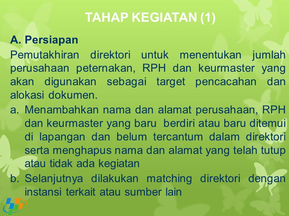 TAHAP KEGIATAN (1) Persiapan