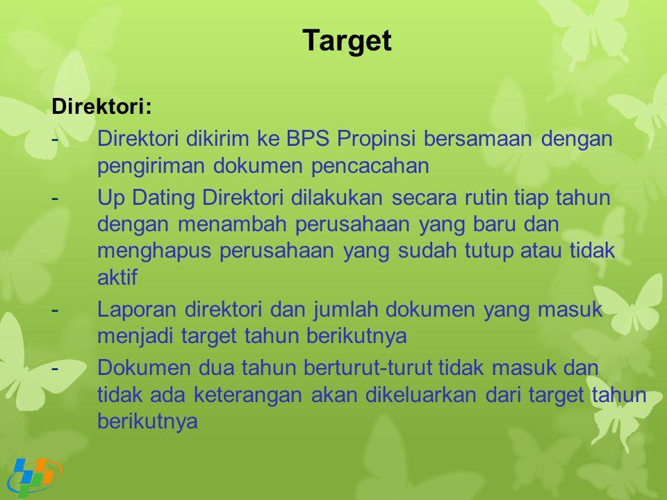 Target Direktori: Direktori dikirim ke BPS Propinsi bersamaan dengan pengiriman dokumen pencacahan.