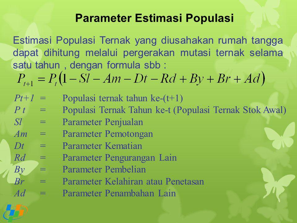 Parameter Estimasi Populasi