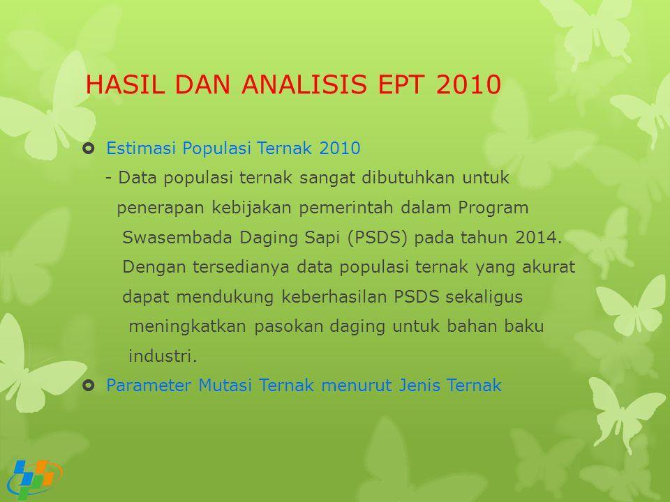 HASIL DAN ANALISIS EPT 2010 Estimasi Populasi Ternak 2010