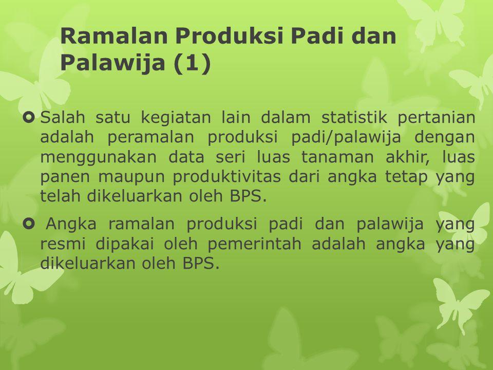 Ramalan Produksi Padi dan Palawija (1)