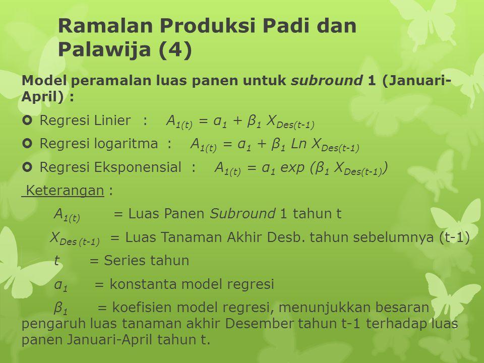 Ramalan Produksi Padi dan Palawija (4)