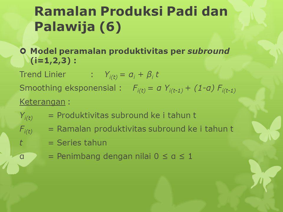 Ramalan Produksi Padi dan Palawija (6)