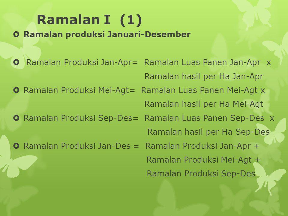 Ramalan I (1) Ramalan produksi Januari-Desember