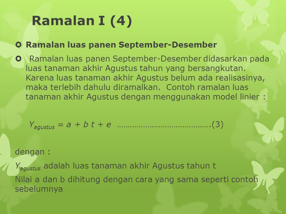 Ramalan I (4) Ramalan luas panen September-Desember