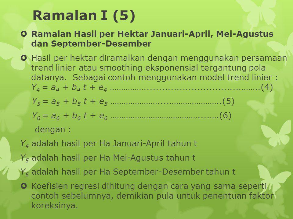 Ramalan I (5) Ramalan Hasil per Hektar Januari-April, Mei-Agustus dan September-Desember.