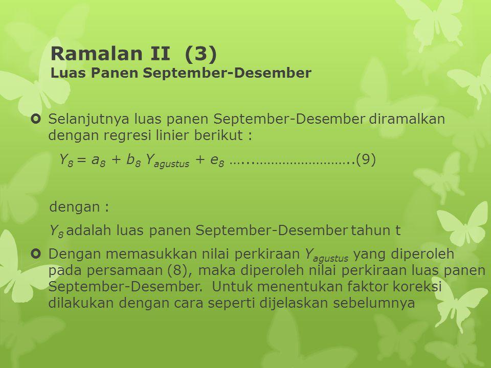Ramalan II (3) Luas Panen September-Desember