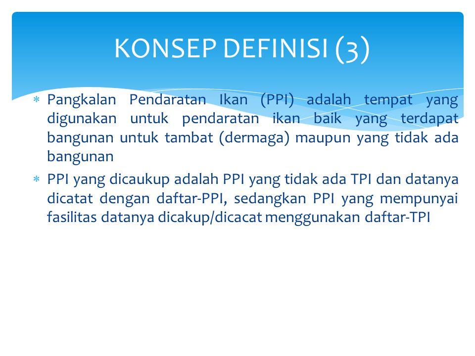 KONSEP DEFINISI (3)