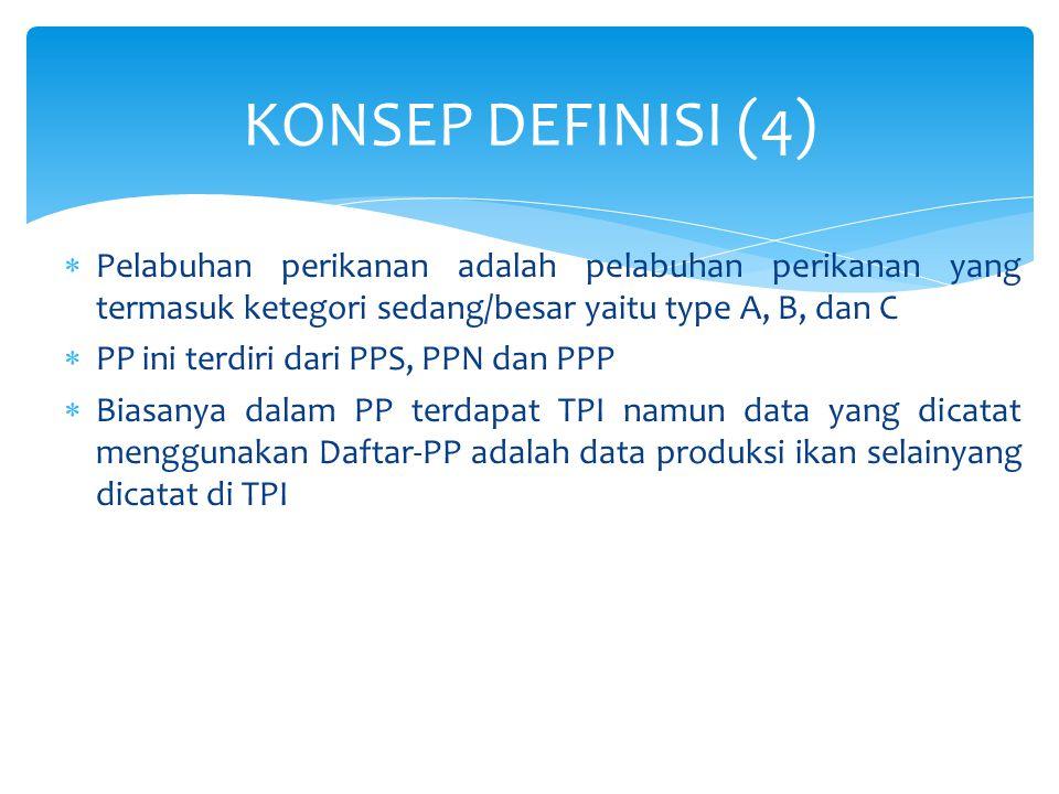 KONSEP DEFINISI (4) Pelabuhan perikanan adalah pelabuhan perikanan yang termasuk ketegori sedang/besar yaitu type A, B, dan C.
