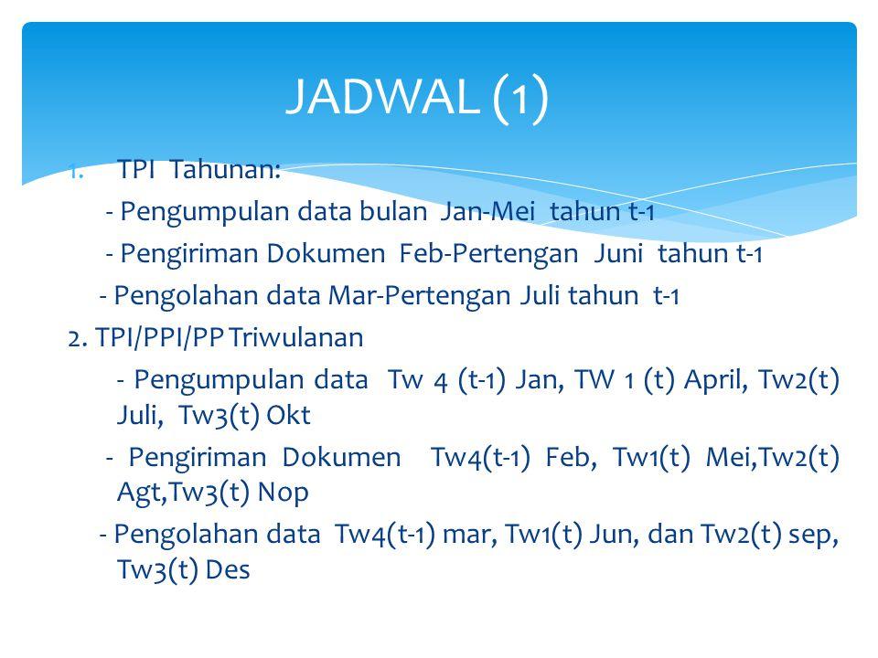 JADWAL (1) TPI Tahunan: - Pengumpulan data bulan Jan-Mei tahun t-1