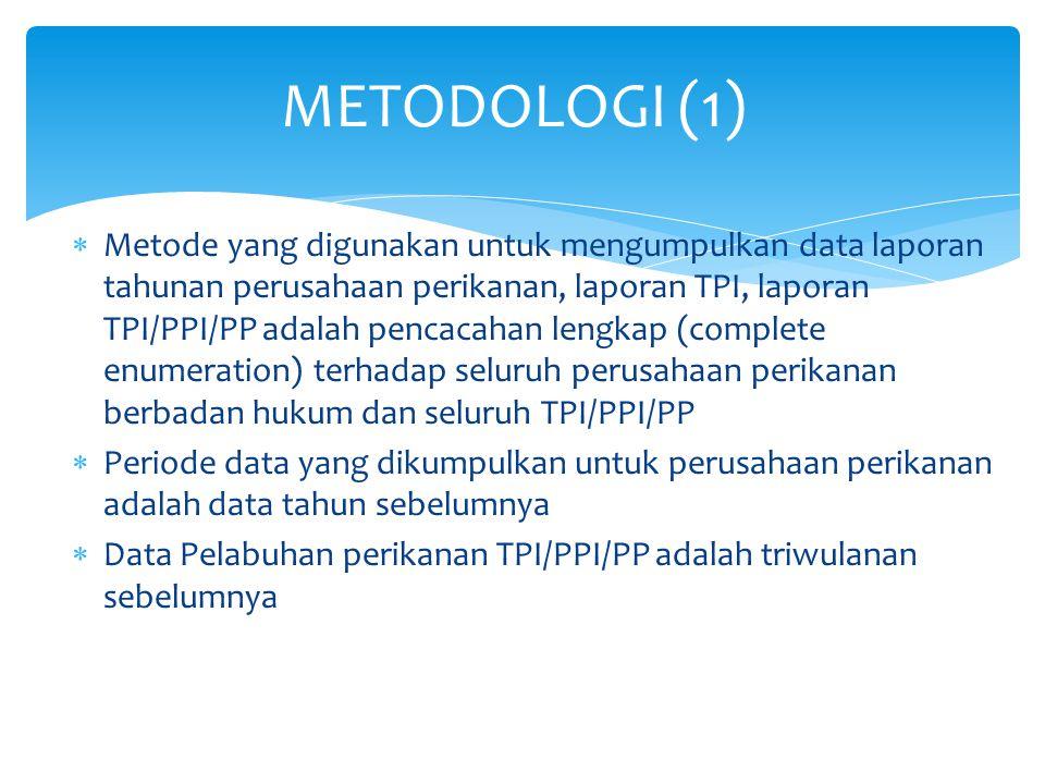 METODOLOGI (1)