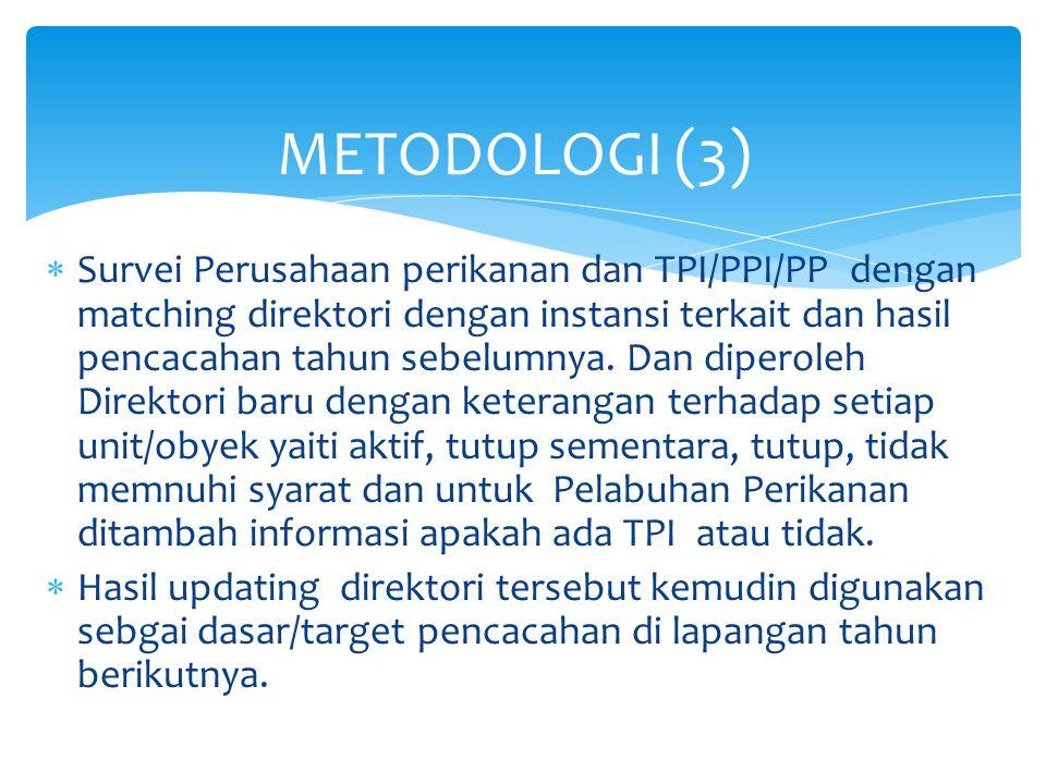 METODOLOGI (3)