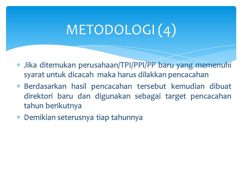 METODOLOGI (4) Jika ditemukan perusahaan/TPI/PPI/PP baru yang memenuhi syarat untuk dicacah maka harus dilakkan pencacahan.