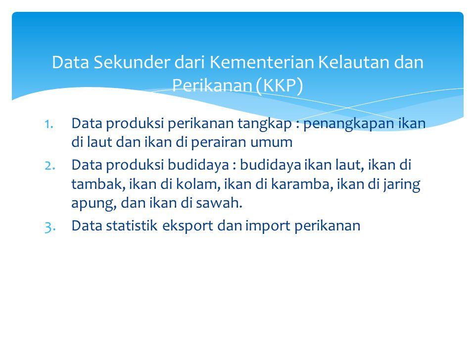 Data Sekunder dari Kementerian Kelautan dan Perikanan (KKP)
