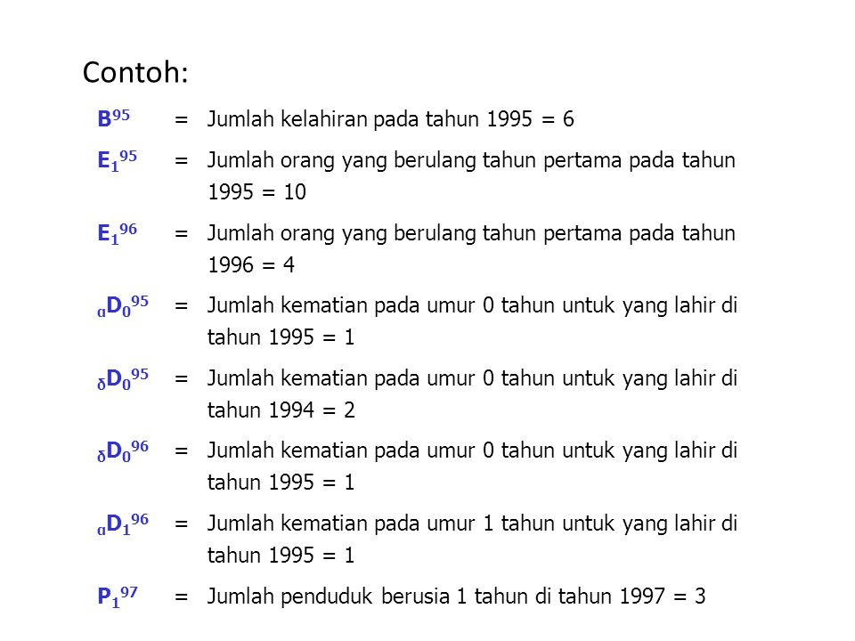 Contoh: B95 = Jumlah kelahiran pada tahun 1995 = 6 E195