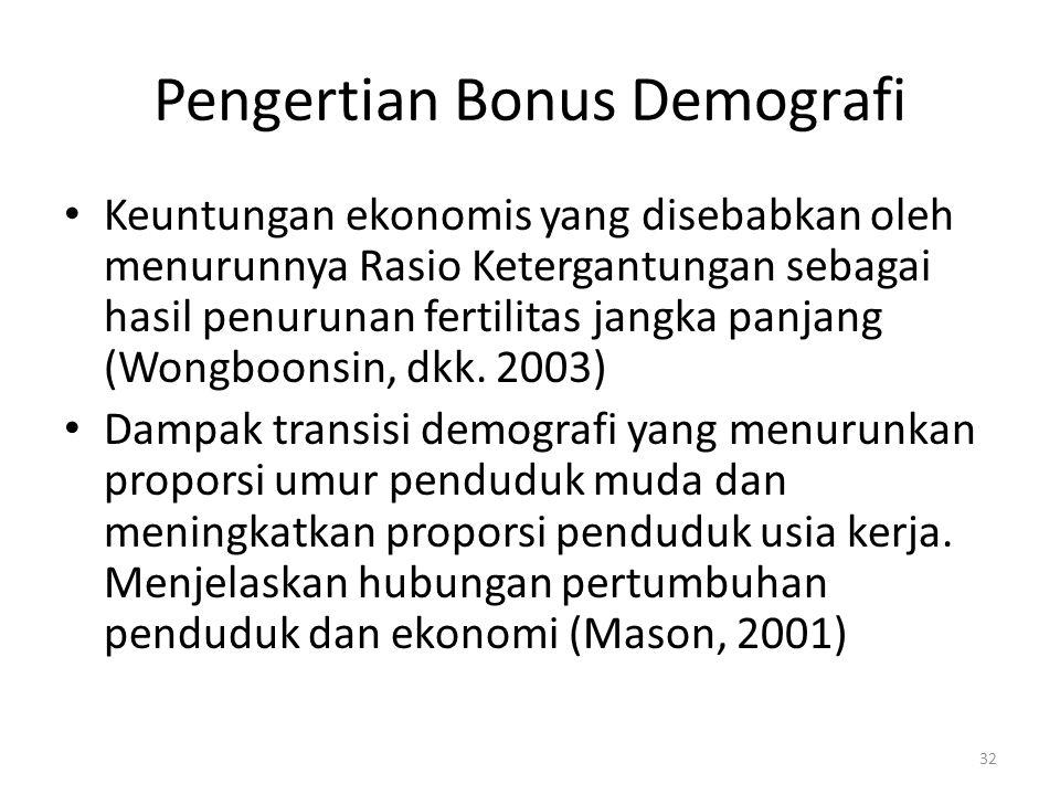 Pengertian Bonus Demografi