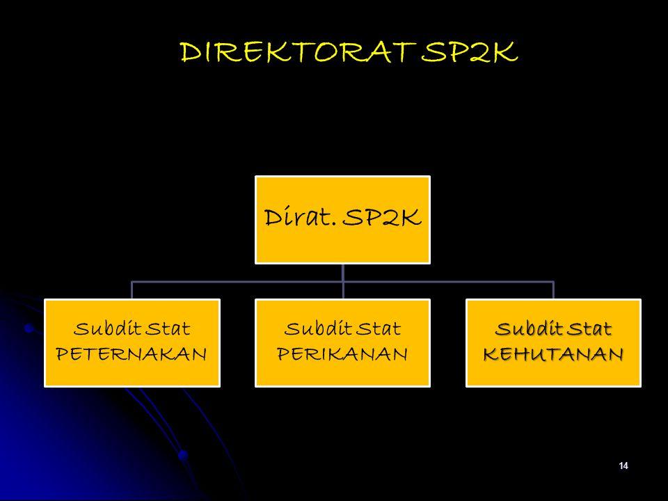 Subdit Stat PETERNAKAN
