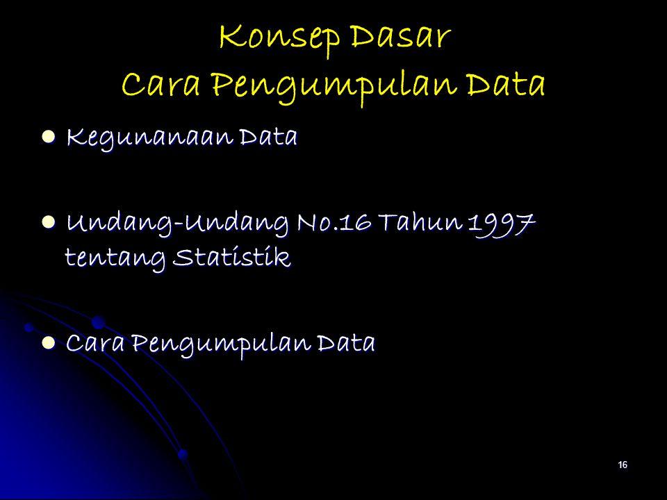 Konsep Dasar Cara Pengumpulan Data