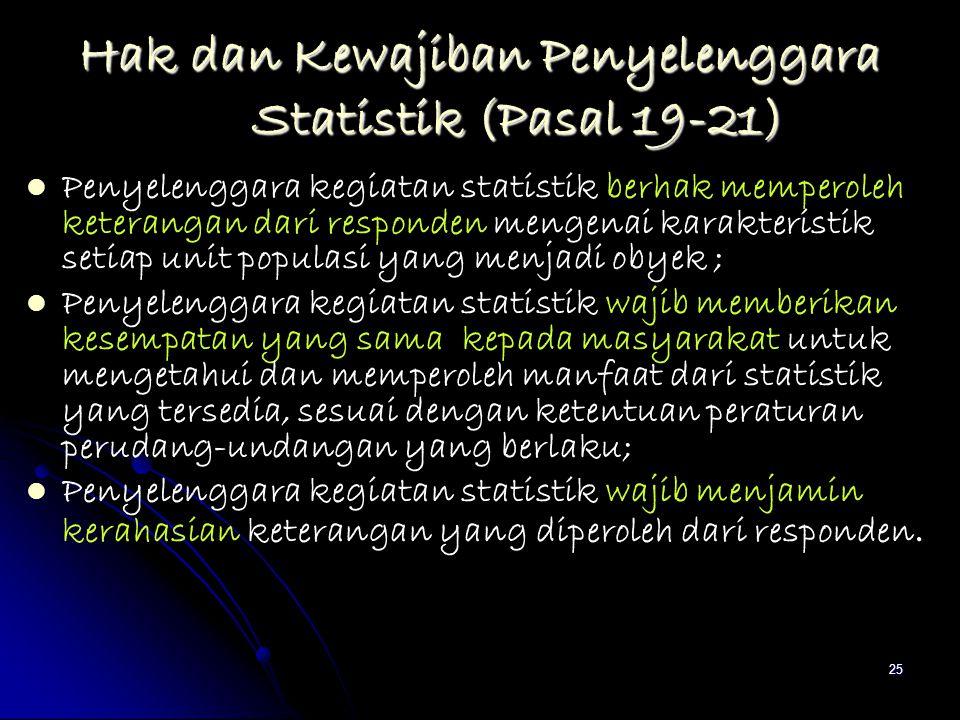 Hak dan Kewajiban Penyelenggara Statistik (Pasal 19-21)
