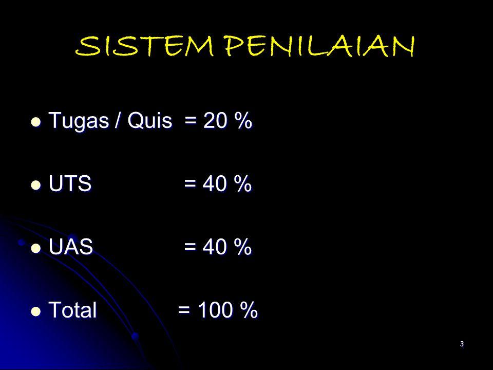SISTEM PENILAIAN Tugas / Quis = 20 % UTS = 40 % UAS = 40 %
