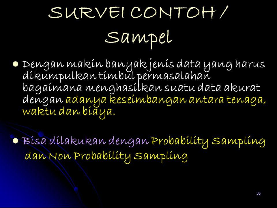 SURVEI CONTOH / Sampel