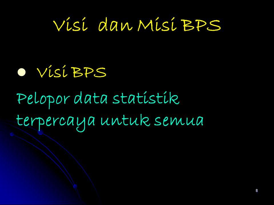 Visi dan Misi BPS Visi BPS