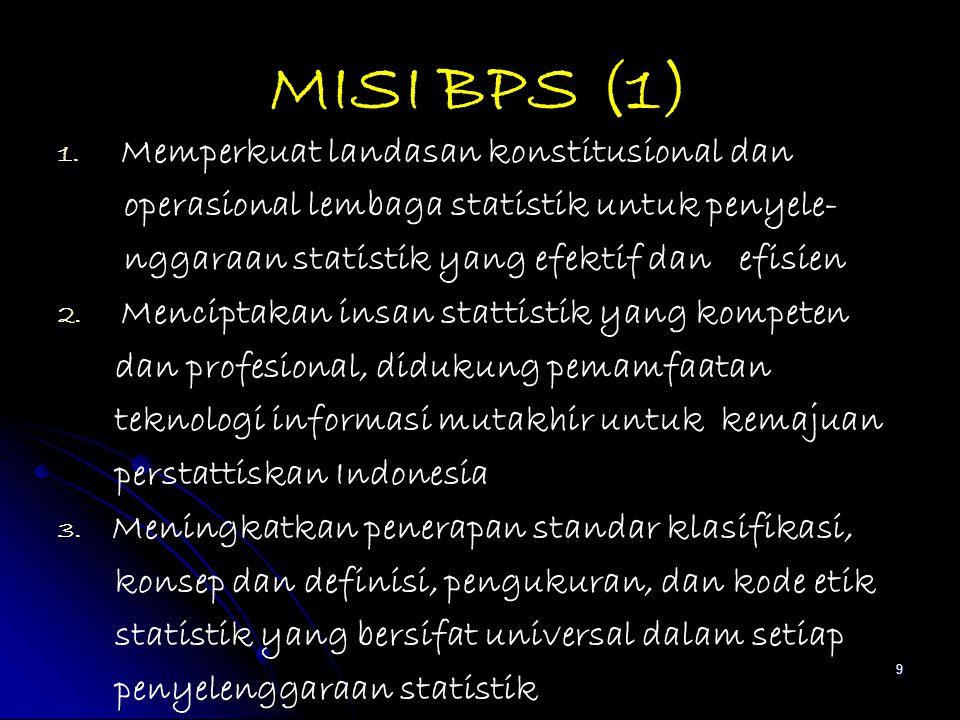 MISI BPS (1) Memperkuat landasan konstitusional dan