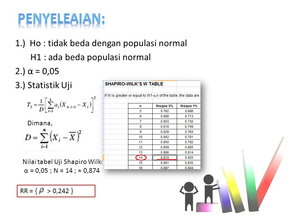 Penyeleaian: 1.) Ho : tidak beda dengan populasi normal H1 : ada beda populasi normal 2.) α = 0,05 3.) Statistik Uji