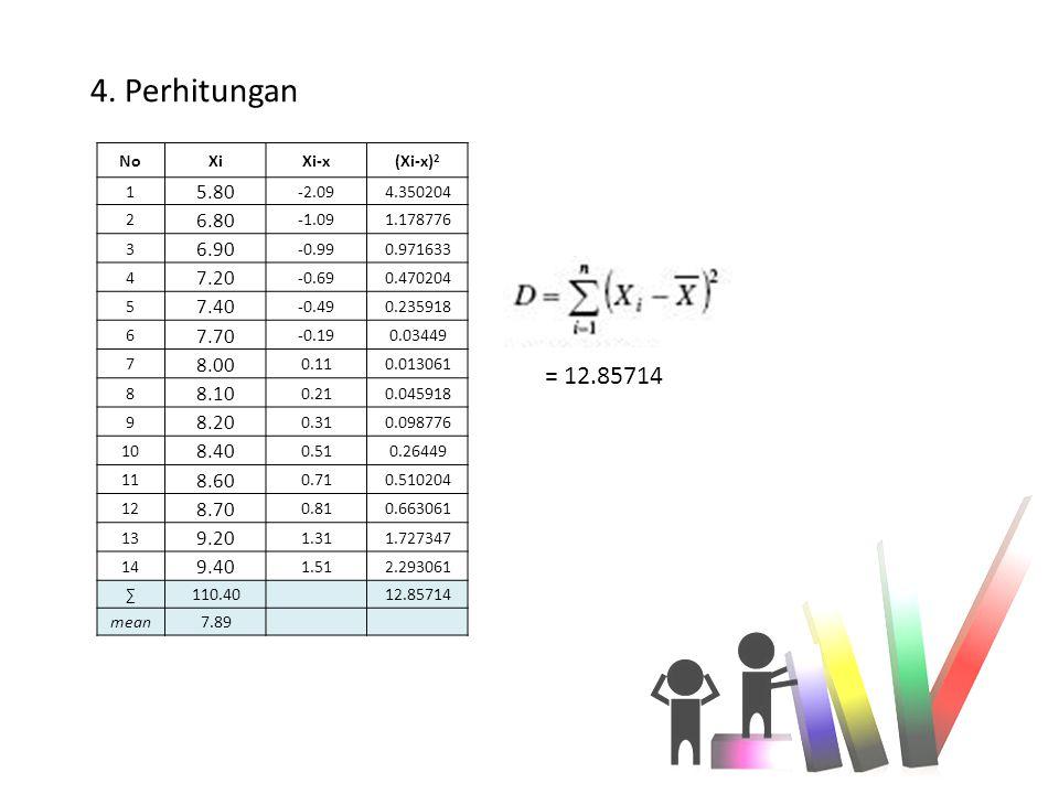 4. Perhitungan No. Xi. Xi-x. (Xi-x)2. 1. 5.80. -2.09. 4.350204. 2. 6.80. -1.09. 1.178776.