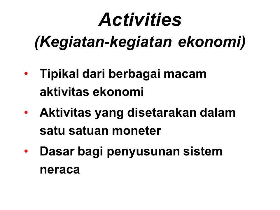 Activities (Kegiatan-kegiatan ekonomi)