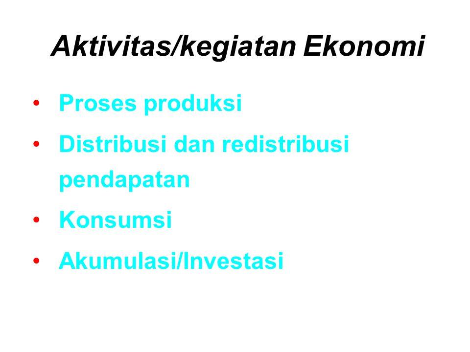 Aktivitas/kegiatan Ekonomi