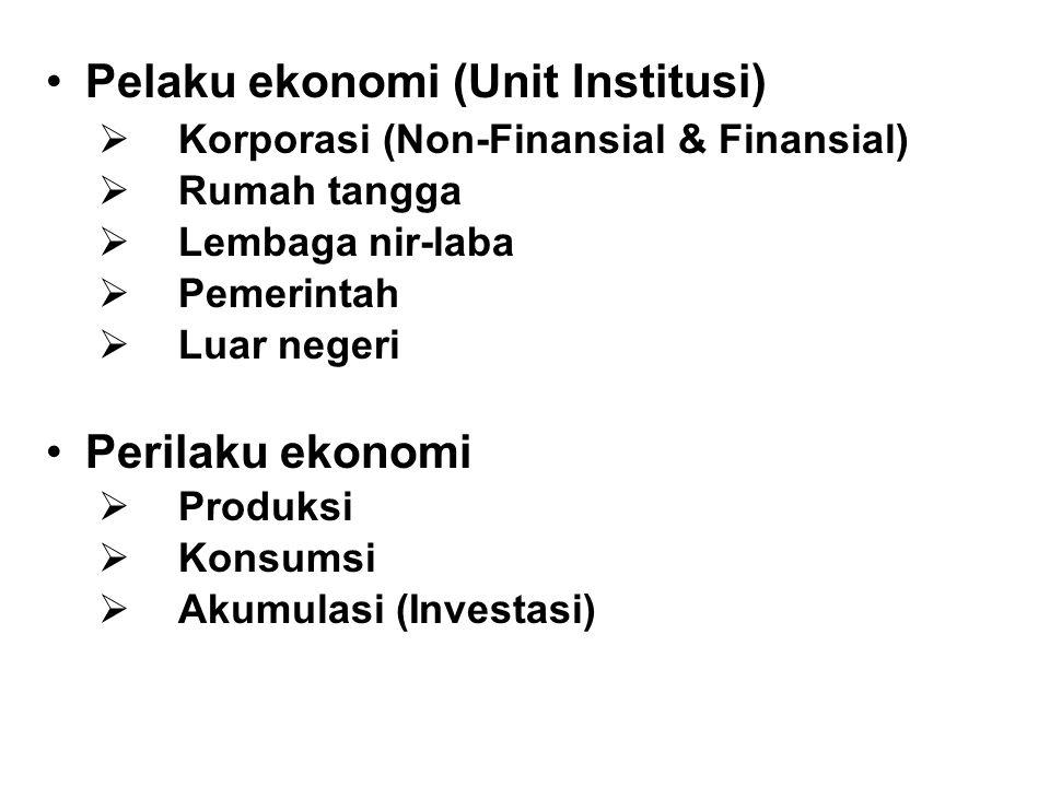Pelaku ekonomi (Unit Institusi)