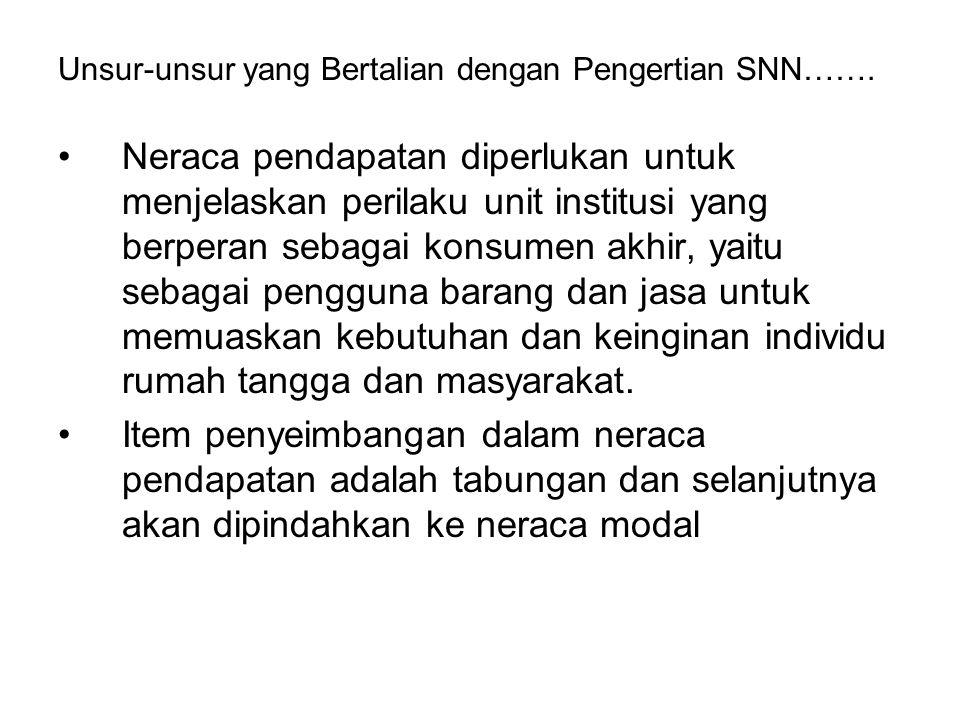 Unsur-unsur yang Bertalian dengan Pengertian SNN…….
